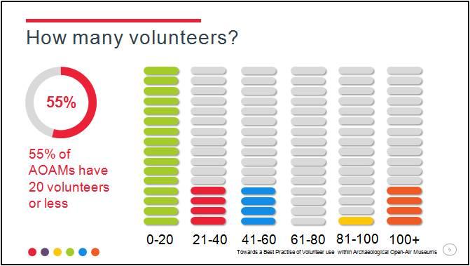 volunteering as leisure leisure as volunteering stebbins r a graham m